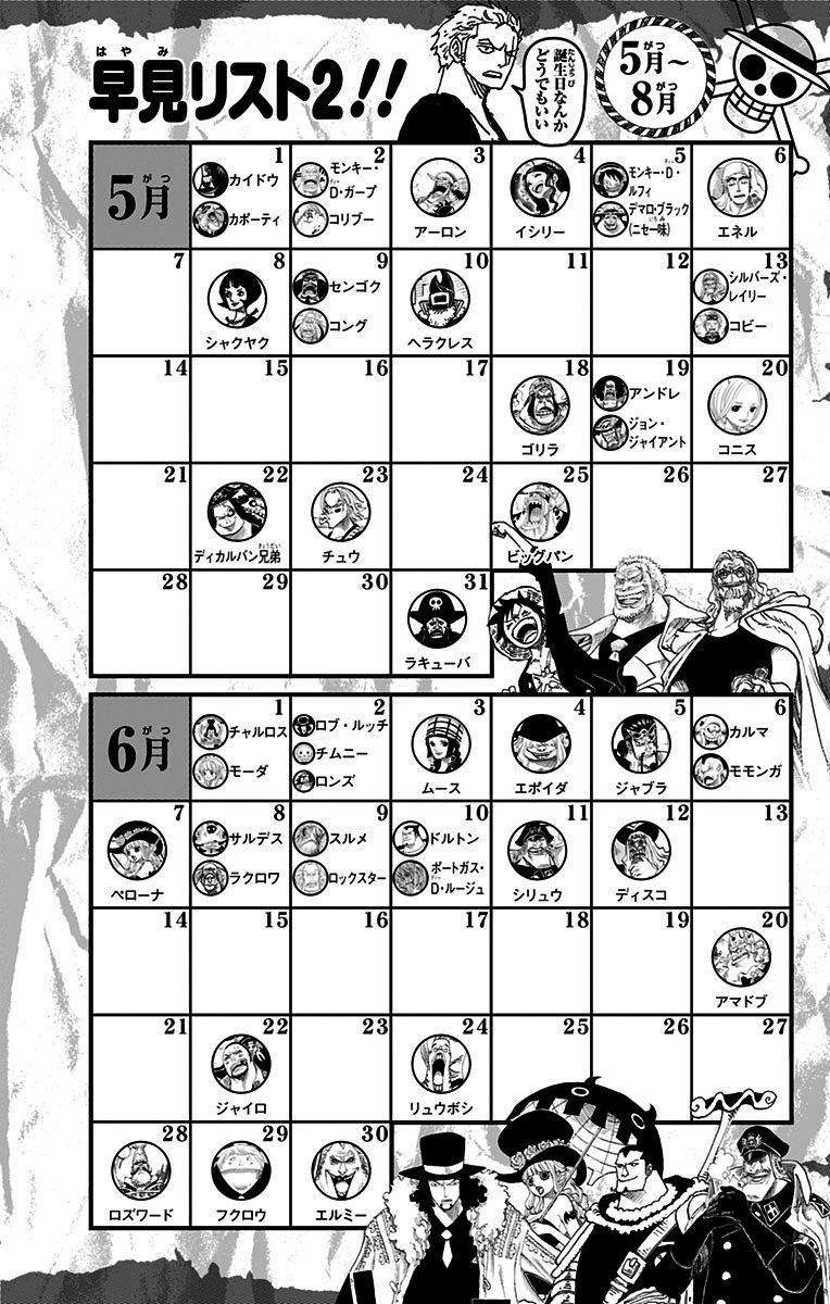 Birthday Calendar One Piece : One piece characters birthday calendar gold