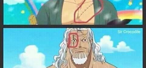 Similarity Between Zoro Rayleigh